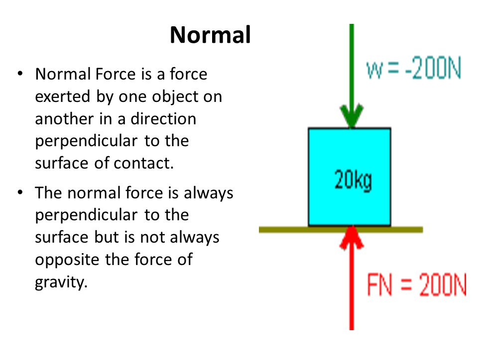 Normal Force Normal Force is a force exerted by one object on another in a direction perpendicular to the surface of contact.