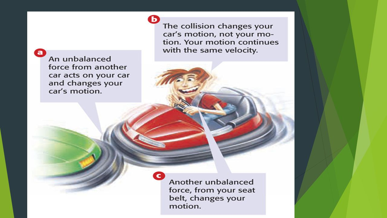 Newton's First Law of Motion Friction and Newton's First Law Friction between an object and the surface it is moving over is an example of an unbalanced force that stops motion.