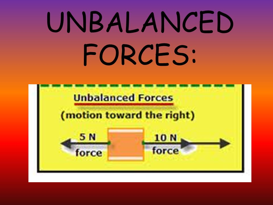 UNBALANCED FORCES: