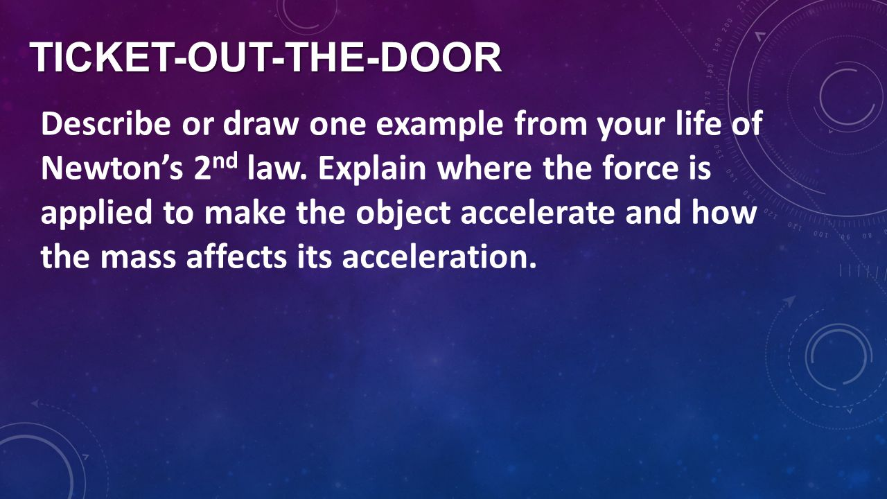 TICKET-OUT-THE-DOOR Describe or draw one example from your life of Newton's 2 nd law. Explain where the force is applied to make the object accelerate