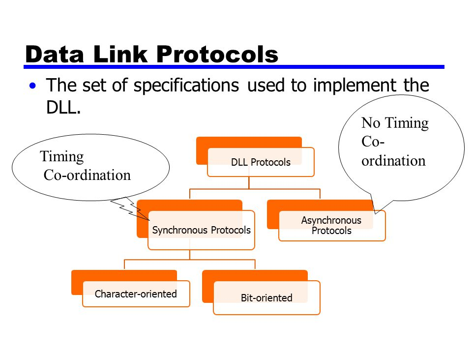 Data Link Protocols The set of specifications used to implement the DLL.
