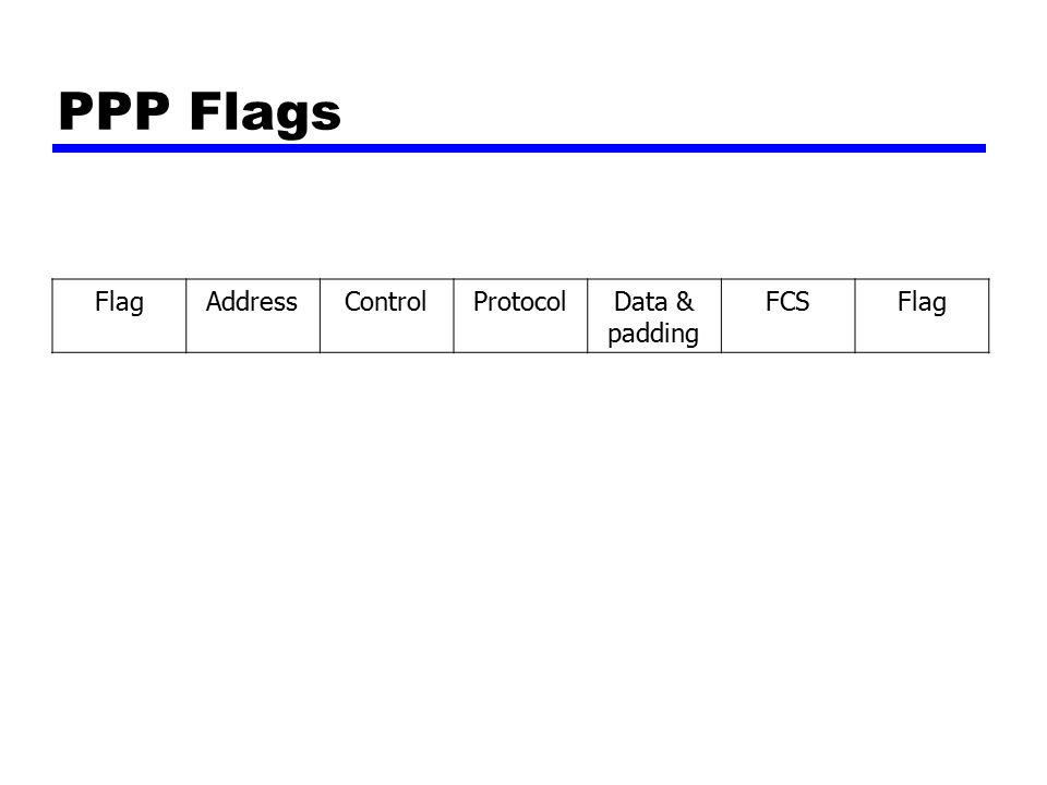 PPP Flags FlagAddressControlProtocolData & padding FCSFlag