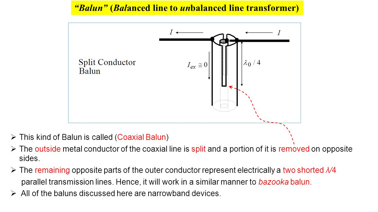 """""""Balun"""" (Balanced line to unbalanced line transformer)  This kind of Balun is called (Coaxial Balun)  The outside metal conductor of the coaxial lin"""