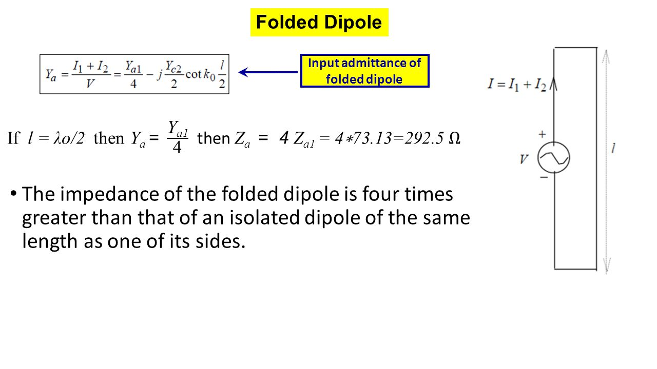 The impedance of the folded dipole is four times greater than that of an isolated dipole of the same length as one of its sides. Folded Dipole Input a