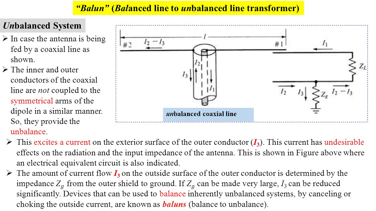 Balun (Balanced line to unbalanced line transformer) Balun is used to eliminate I 3.
