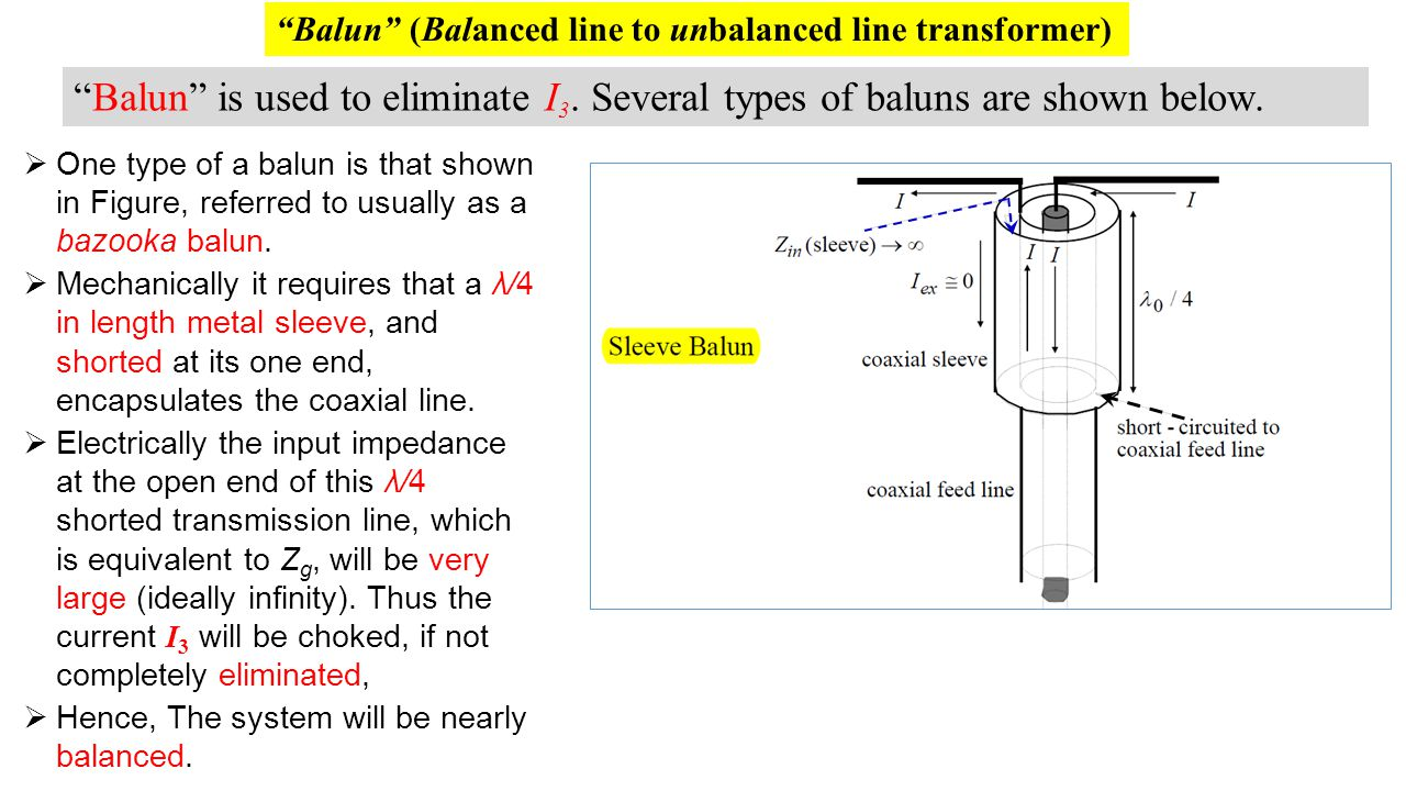 Balun (Balanced line to unbalanced line transformer)  This kind of Balun is called (Coaxial Balun)  The outside metal conductor of the coaxial line is split and a portion of it is removed on opposite sides.