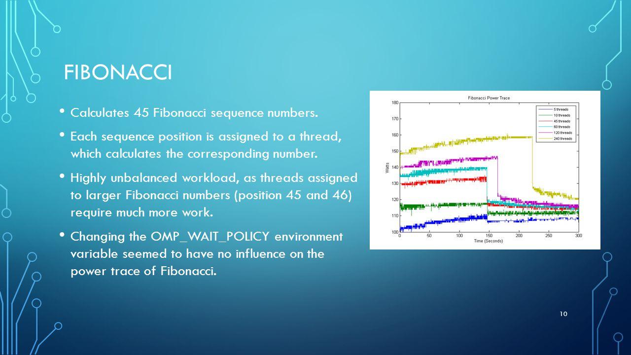 FIBONACCI Calculates 45 Fibonacci sequence numbers.