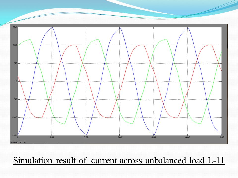 Simulation result of current across unbalanced load L-11