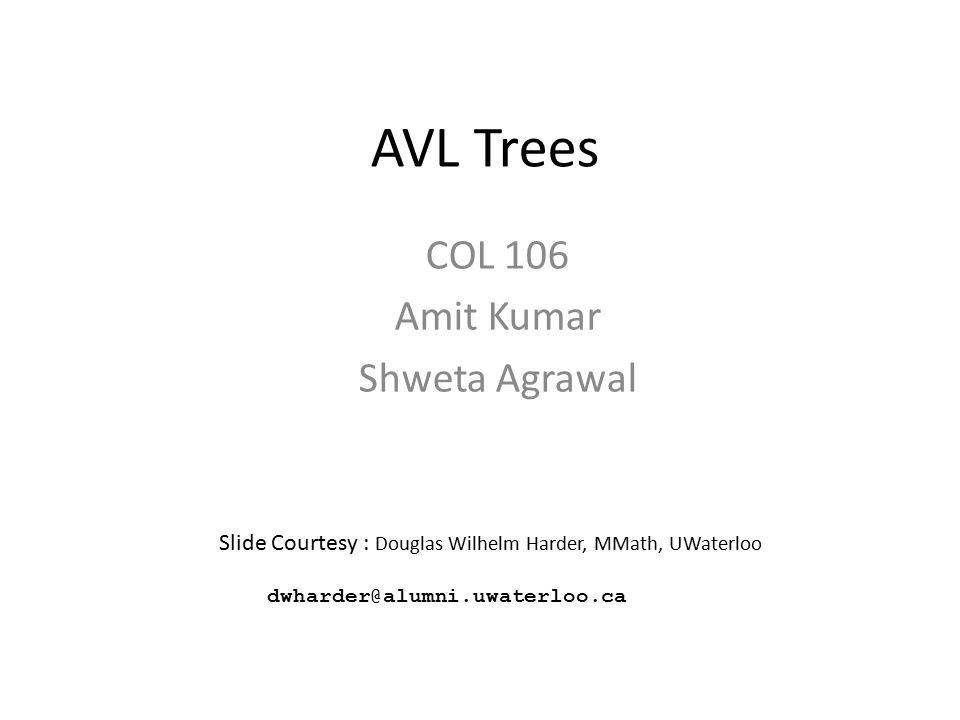 AVL Trees COL 106 Amit Kumar Shweta Agrawal Slide Courtesy : Douglas Wilhelm Harder, MMath, UWaterloo dwharder@alumni.uwaterloo.ca