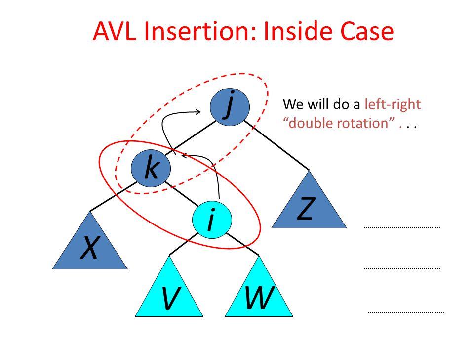 "j k X V Z W i AVL Insertion: Inside Case We will do a left-right ""double rotation""..."