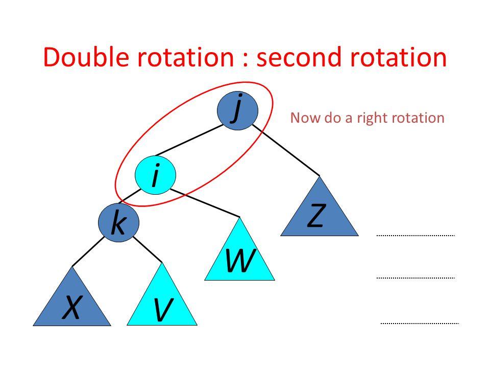 j k X V Z W i Double rotation : second rotation Now do a right rotation