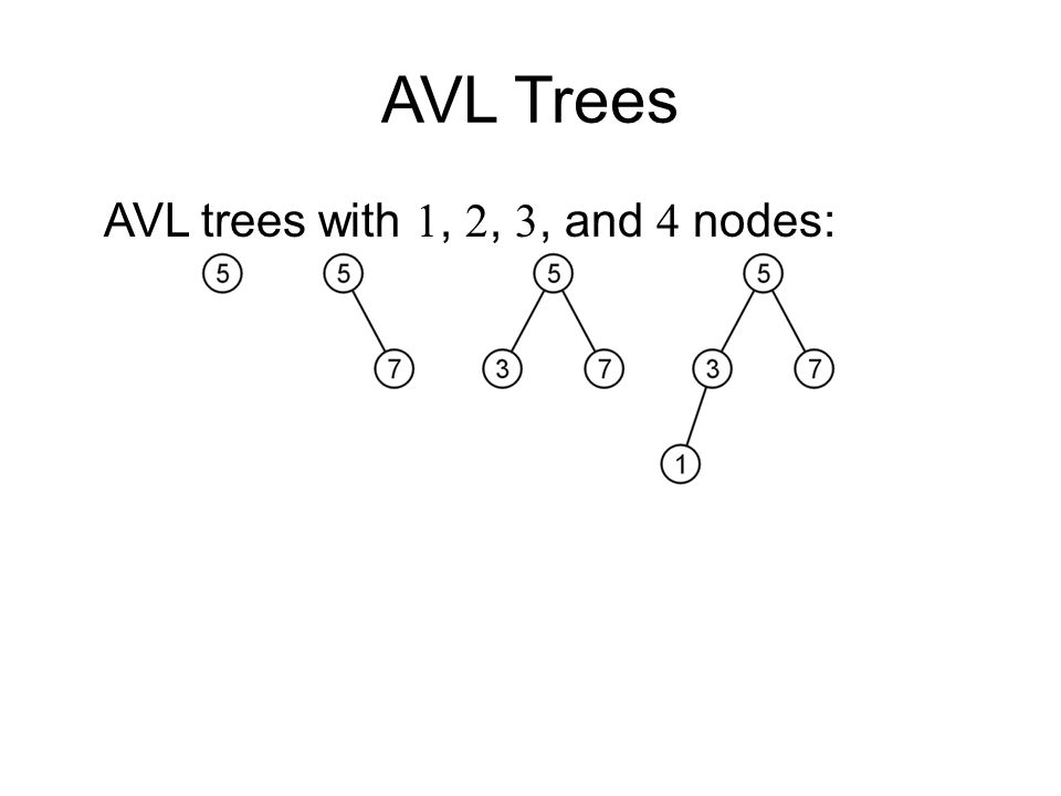 AVL Trees AVL trees with 1, 2, 3, and 4 nodes: