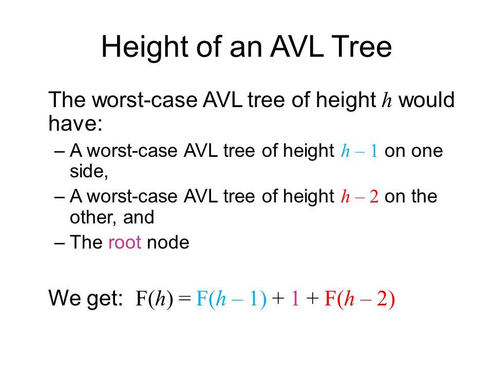 Height of an AVL Tree The worst-case AVL tree of height h would have: –A worst-case AVL tree of height h – 1 on one side, –A worst-case AVL tree of he