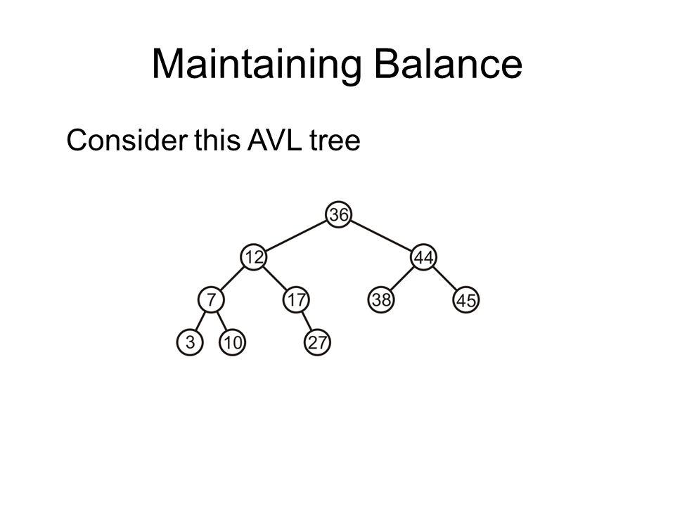 Maintaining Balance Consider this AVL tree