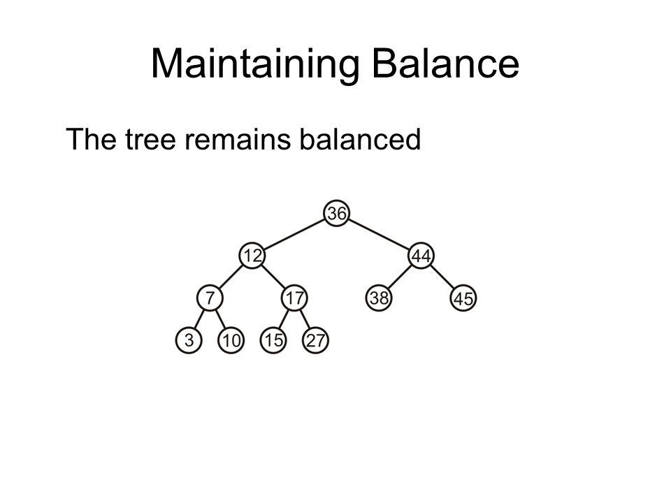 Maintaining Balance The tree remains balanced