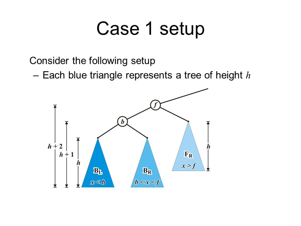 Case 1 setup Consider the following setup –Each blue triangle represents a tree of height h