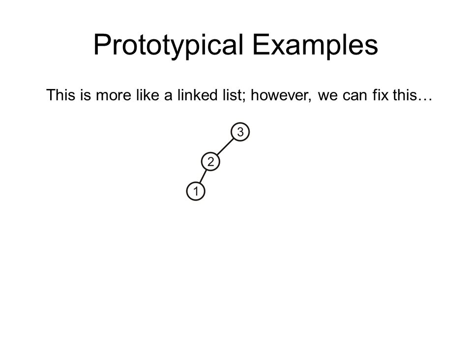 Prototypical Examples This is more like a linked list; however, we can fix this…
