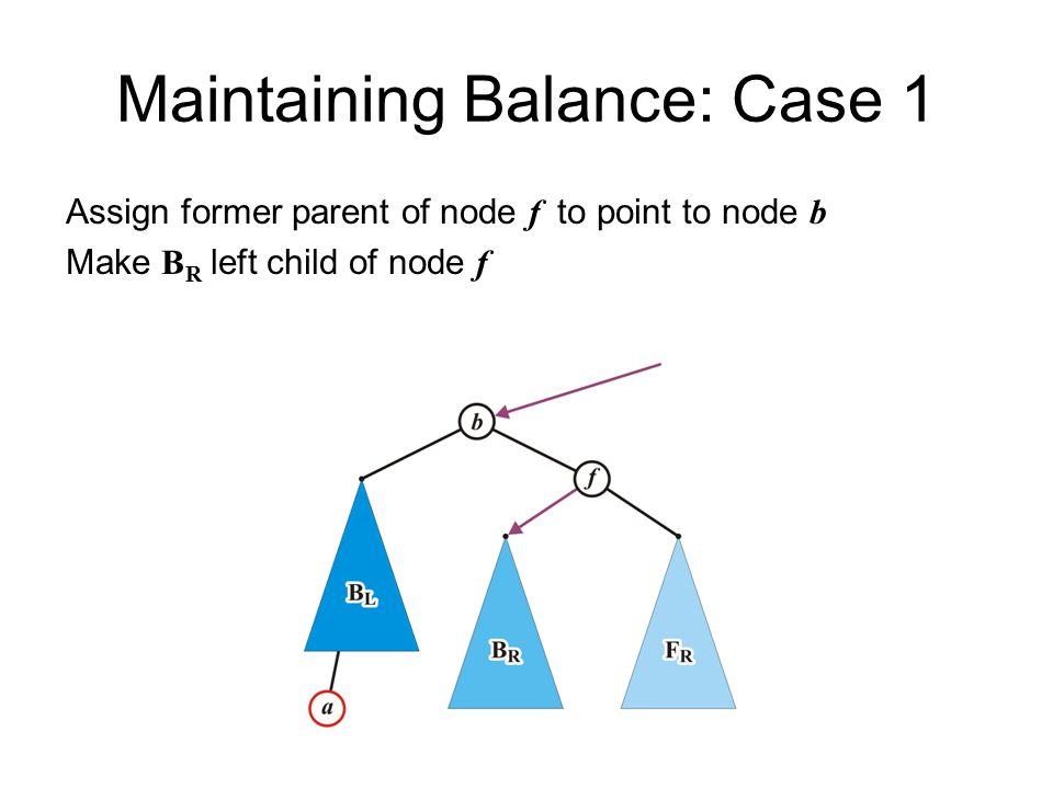 Maintaining Balance: Case 1 Assign former parent of node f to point to node b Make B R left child of node f