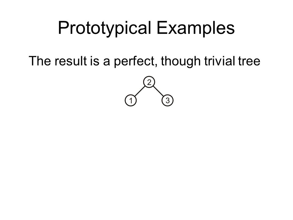 Prototypical Examples The result is a perfect, though trivial tree