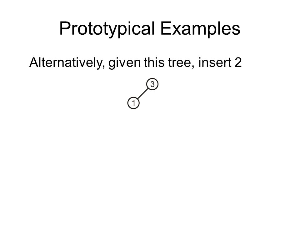 Prototypical Examples Alternatively, given this tree, insert 2
