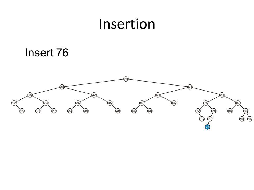 Insertion Insert 76