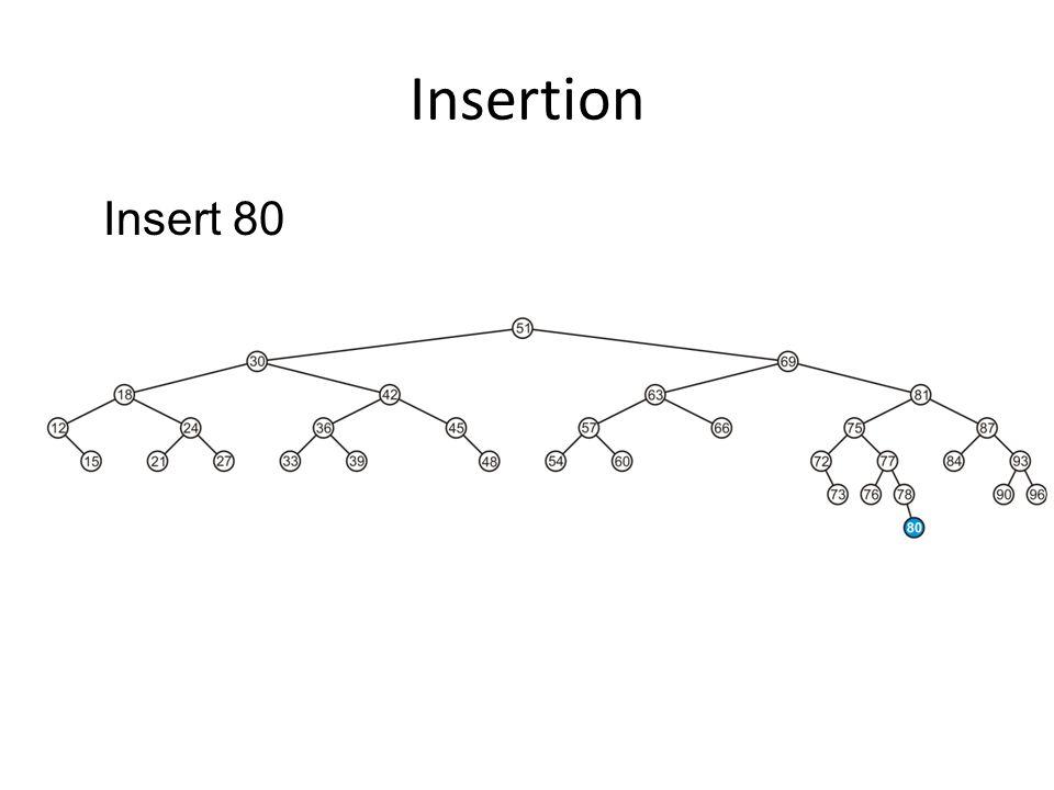 Insertion Insert 80