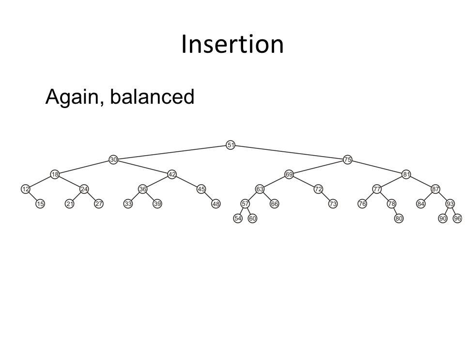 Insertion Again, balanced