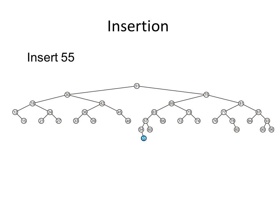 Insertion Insert 55