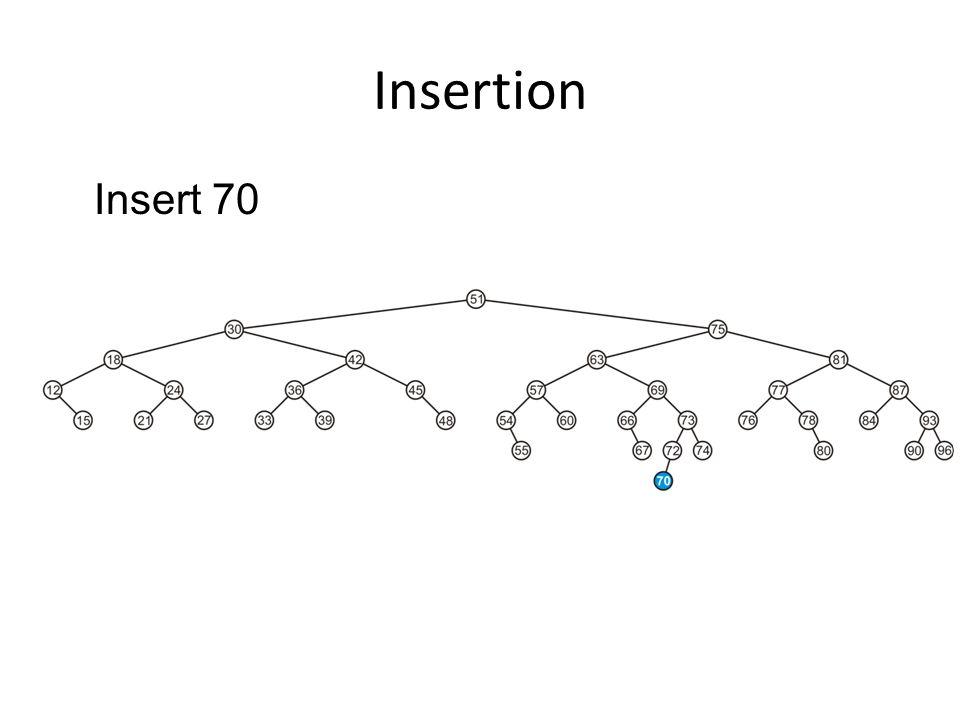 Insertion Insert 70