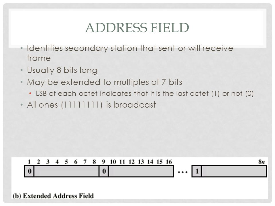 ADDRESS FIELD Identifies secondary station that sent or will receive frame Usually 8 bits long May be extended to multiples of 7 bits LSB of each octet indicates that it is the last octet (1) or not (0) All ones (11111111) is broadcast