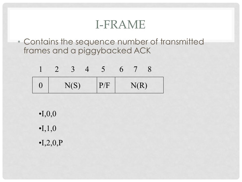 I-FRAME Contains the sequence number of transmitted frames and a piggybacked ACK 1 2 3 4 5 6 7 8 0N(S)P/FN(R) I,0,0 I,1,0 I,2,0,P