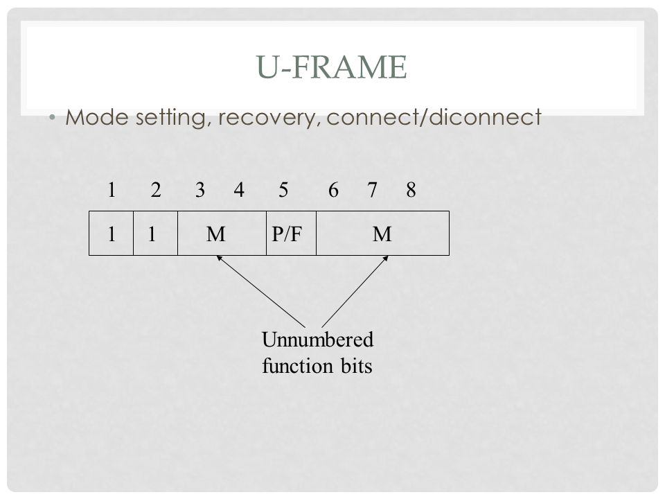 U-FRAME Mode setting, recovery, connect/diconnect 1 2 3 4 5 6 7 8 1MP/FM1 Unnumbered function bits