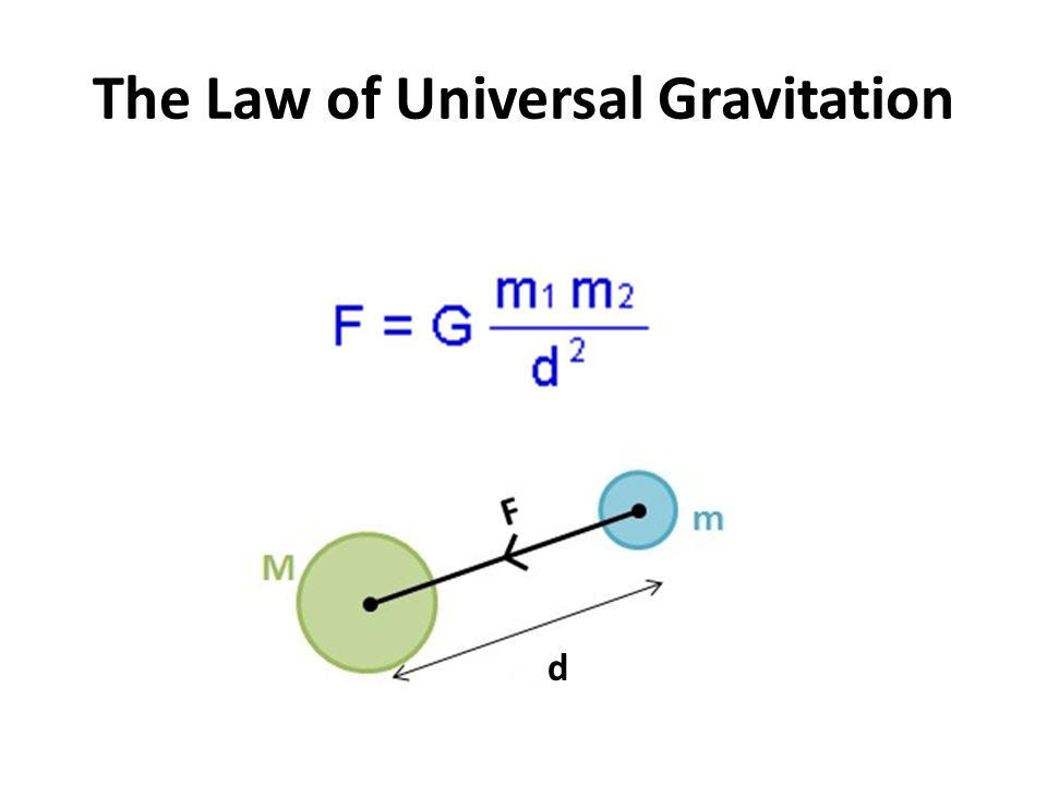 The Law of Universal Gravitation d