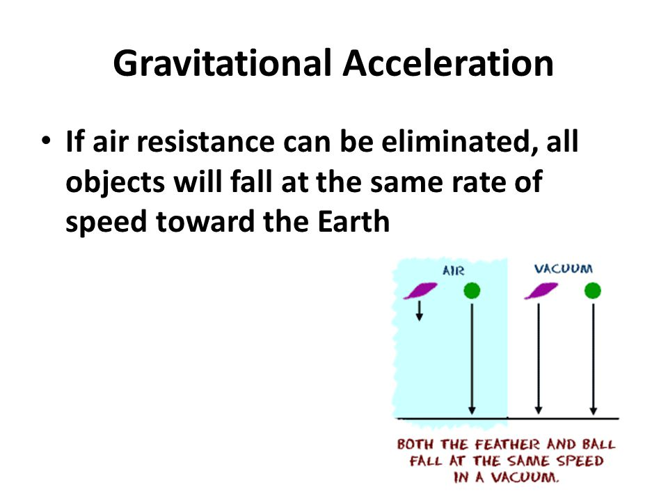 Gravitational Acceleration If air resistance can be eliminated, all objects will fall at the same rate of speed toward the Earth