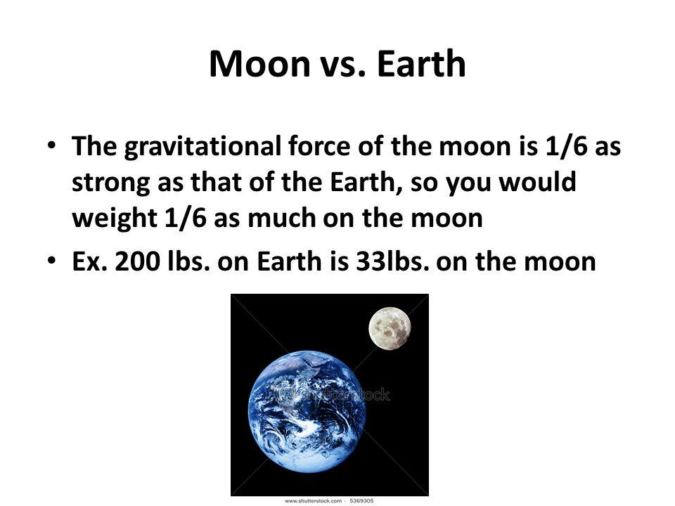 Moon vs.