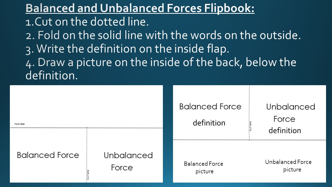 definition Balanced Force picture Unbalanced Force picture