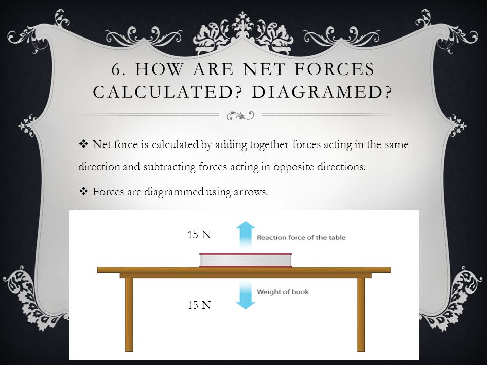 6.HOW ARE NET FORCES CALCULATED. DIAGRAMED.