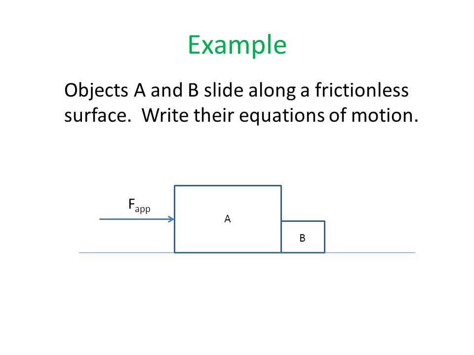 Example AA B A B F app Objects A and B slide along a frictionless surface. Write their equations of motion.