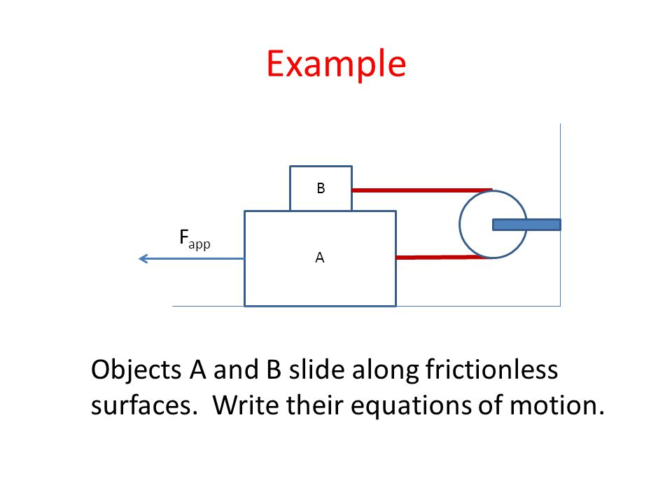 Example AA B A B F app Objects A and B slide along frictionless surfaces.