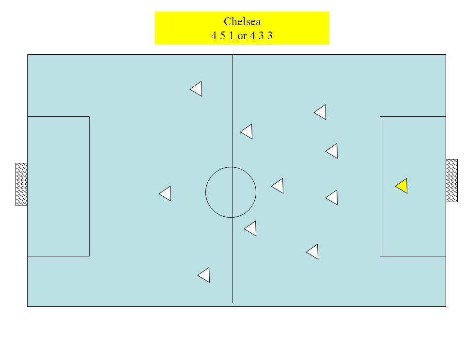 Chelsea 4 5 1 or 4 3 3