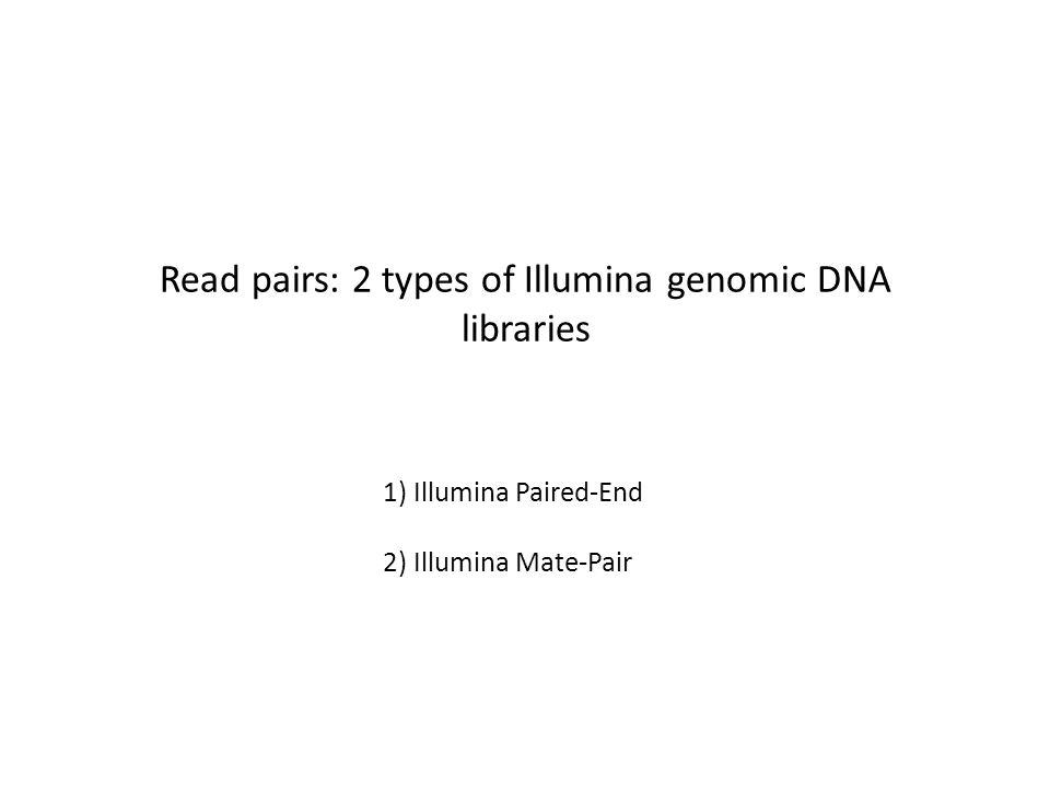 Read pairs: 2 types of Illumina genomic DNA libraries 1) Illumina Paired-End 2) Illumina Mate-Pair