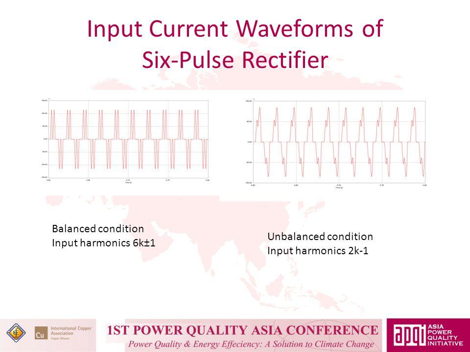 Input Current Waveforms of Six-Pulse Rectifier Balanced condition Input harmonics 6k±1 Unbalanced condition Input harmonics 2k-1