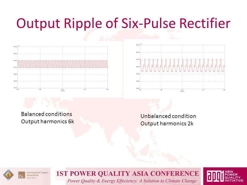 Output Ripple of Six-Pulse Rectifier Balanced conditions Output harmonics 6k Unbalanced condition Output harmonics 2k