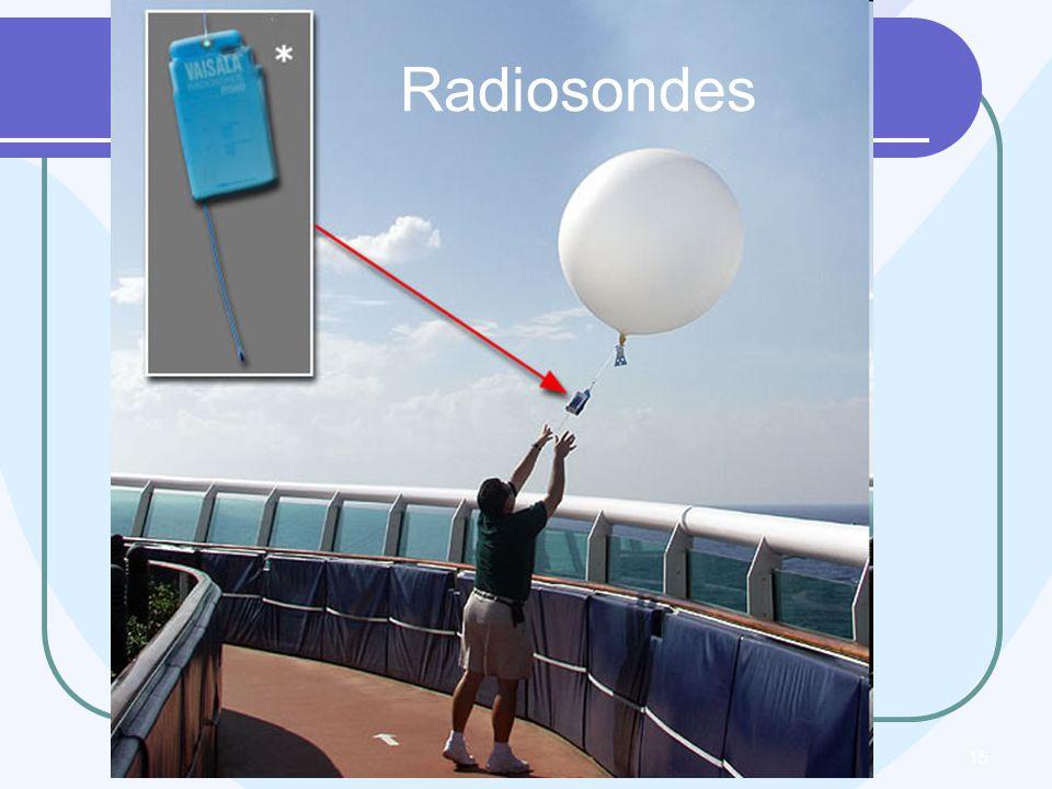 15 Radiosondes