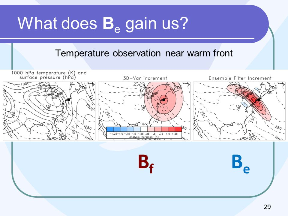 What does B e gain us Temperature observation near warm front 29 BfBf BeBe