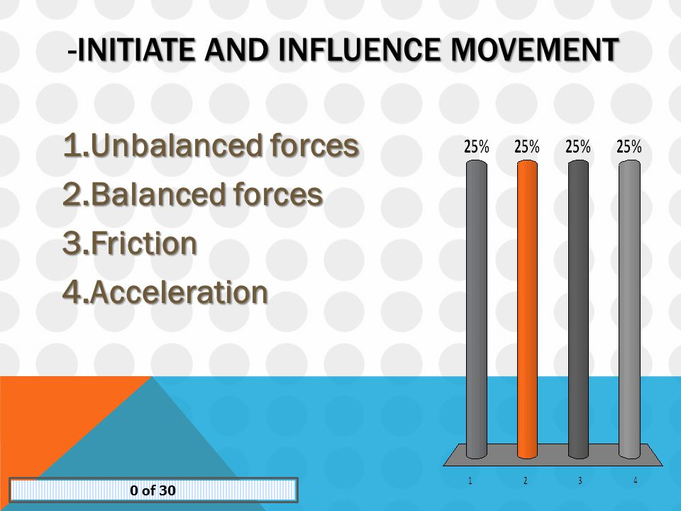 INITIATE AND INFLUENCE MOVEMENT -INITIATE AND INFLUENCE MOVEMENT 0 of 30 1.Unbalanced forces 2.Balanced forces 3.Friction 4.Acceleration
