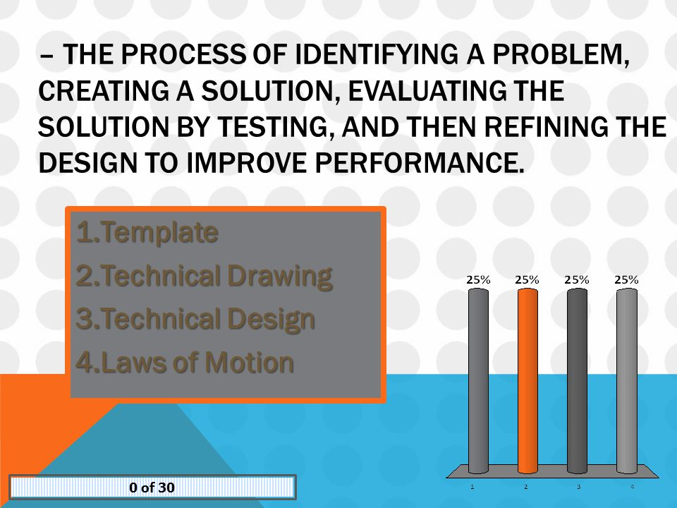 – THE PROCESS OF IDENTIFYING A PROBLEM, CREATING A SOLUTION, EVALUATING THE SOLUTION BY TESTING, AND THEN REFINING THE DESIGN TO IMPROVE PERFORMANCE.