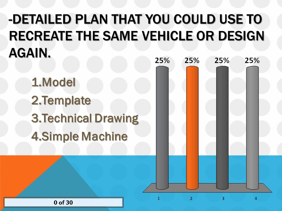 -DETAILED PLAN THAT YOU COULD USE TO RECREATE THE SAME VEHICLE OR DESIGN AGAIN.