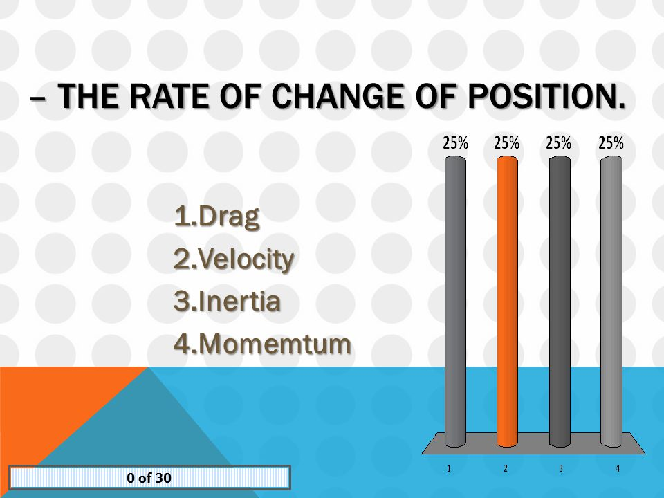 – THE RATE OF CHANGE OF POSITION. 0 of 30 1.Drag 2.Velocity 3.Inertia 4.Momemtum