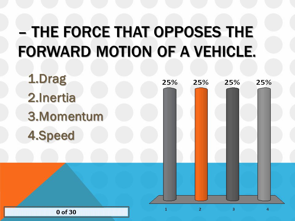 – THE FORCE THAT OPPOSES THE FORWARD MOTION OF A VEHICLE.